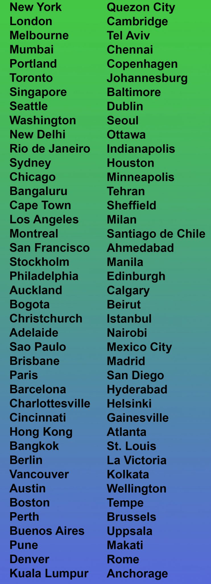 The 80 world cities from which TNOC visits have most often come.