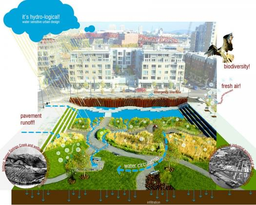Dreiseitl Plan for Tanner Springs Nature Park. Image: Atelier Dreiseitl