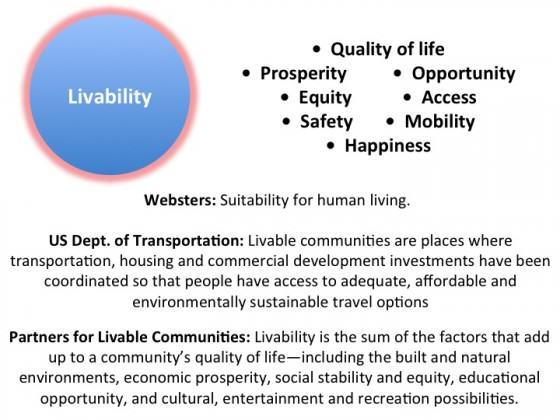 LivabilityDefs