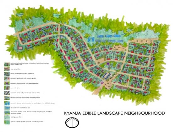 Kyanja Edible Landscape, A rendered neighborhood ecological plan Kampala City Council, 2006