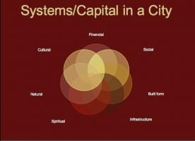 SystemsInACity