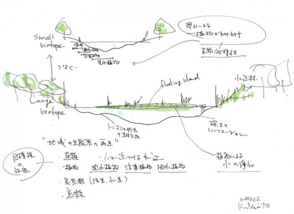 Plan for the water renovation. Credit: Keitaro ITO, 2008