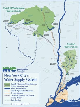 NYC_Water