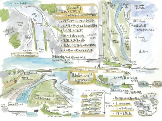 Concept sketch of the project, 2009. Credit: Keitaro ITO