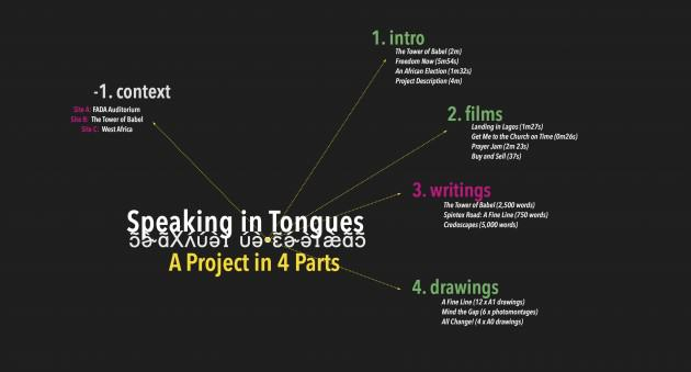 Speaking in Tongues 01