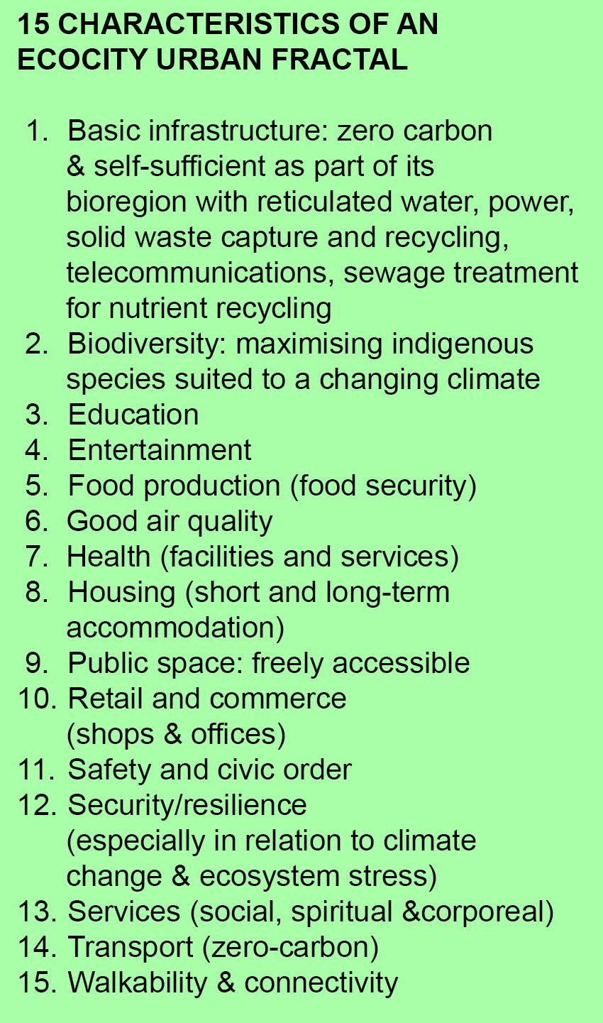 15 characteristics of ecocity fractal