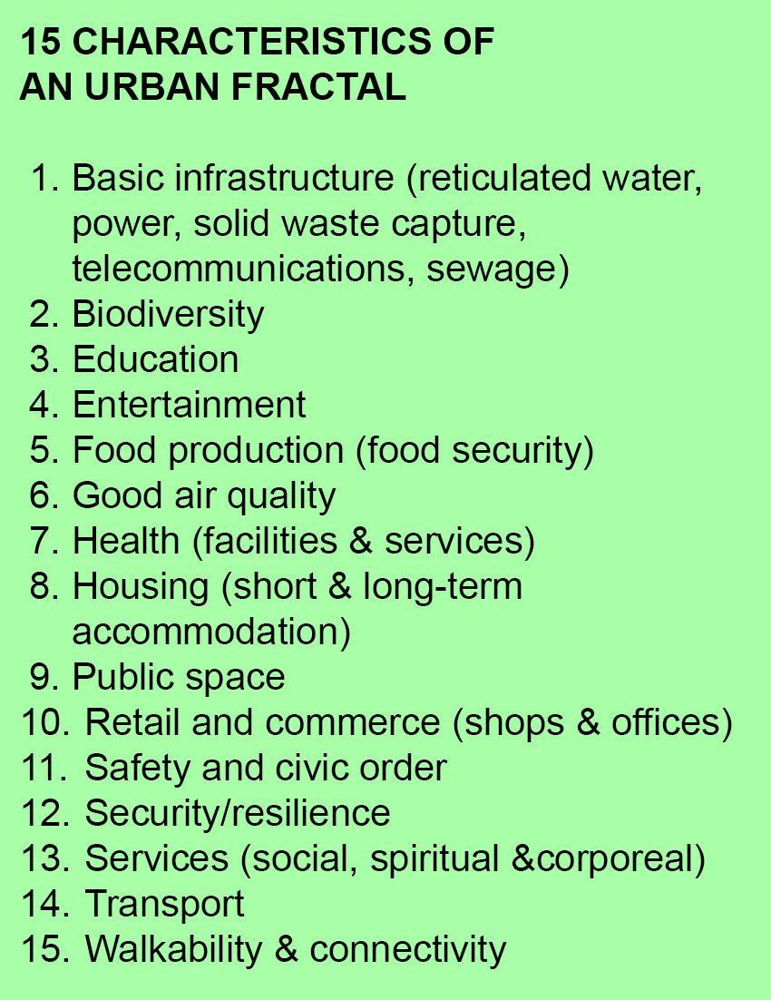 15 characteristics of urban fractal