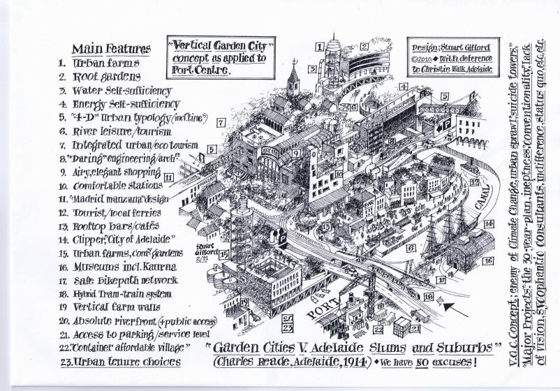 The streetscape sketches are by Stuart Gifford from a few years ago. Some of the names have shifted or changed but I think that the general effect and sense of the diversity of the place comes through beautifully. Drawing by Stuart Gifford, used with permission