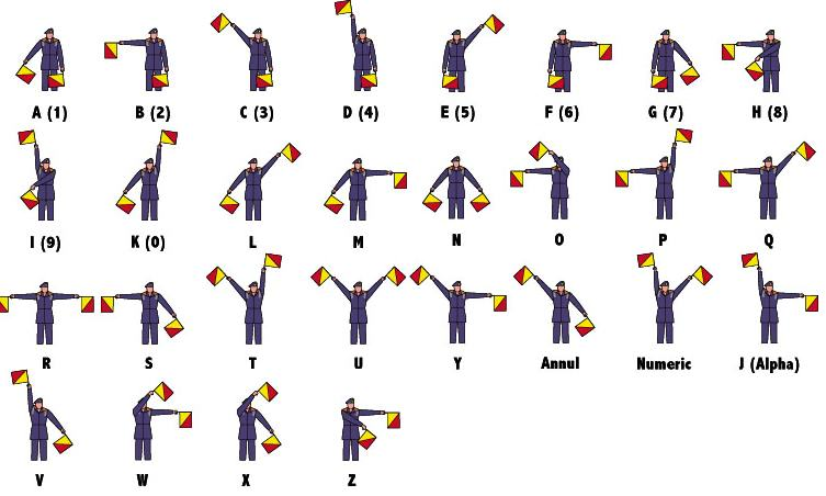semaphore-flag-codes3