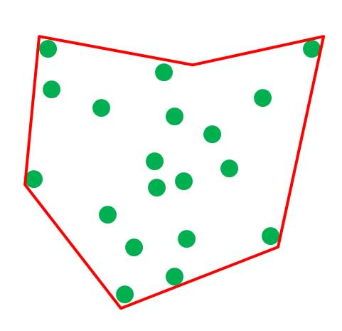 12) Cluster of points constituting a polygon