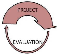 project-eval