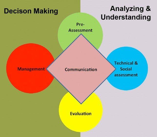 Risk Governance Framework 2 FHAMDAN