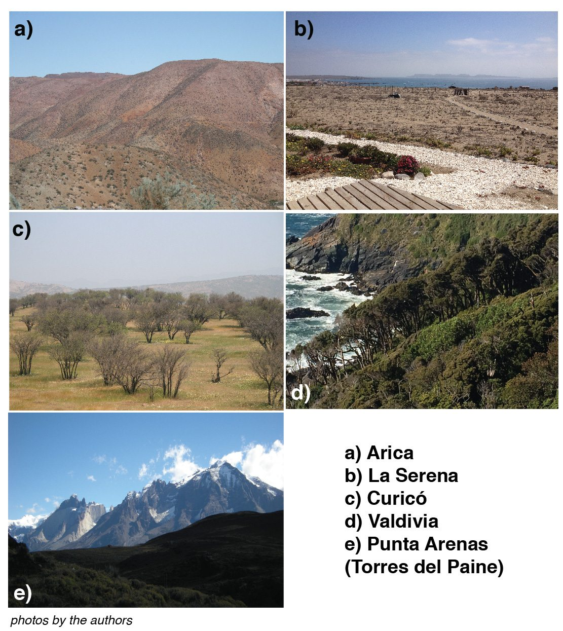 Climatic regions of Chile. Photo correspond to sections of the map above. Photos: Paula Villagra and Alvaro González