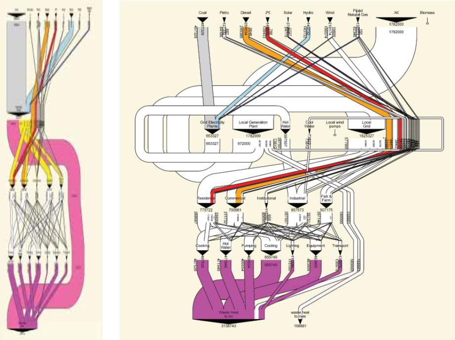 9639fd4d6d99 A MetaFlow diagram of the energy system of Jinze